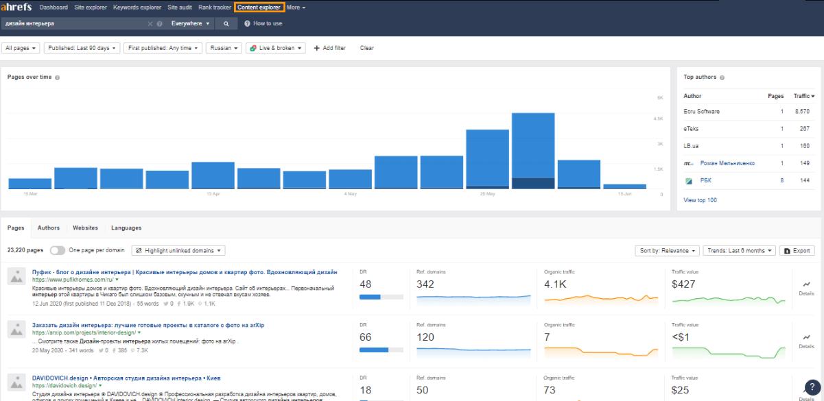 Как найти темы для статей в Ahrefs Content Explorer