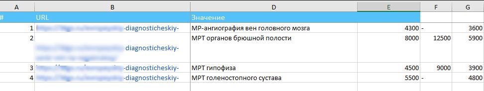 Результаты после разделения значений в MS Excel