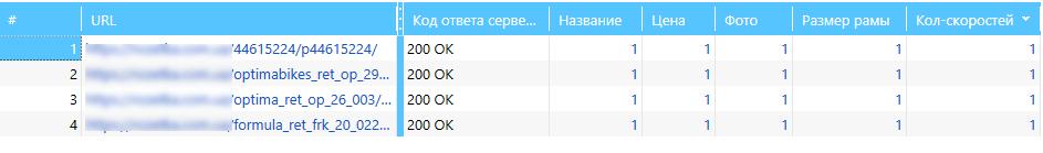 Таблица со значениями найденных данных по заданным условиям парсинга в Netpeak Spider.