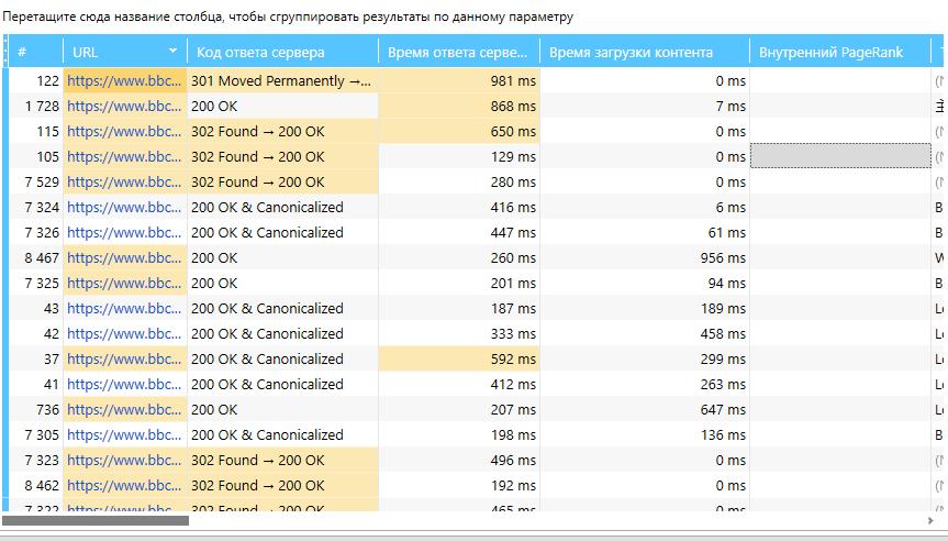 Проверка скорости загрузки страниц в Netpeak Spider