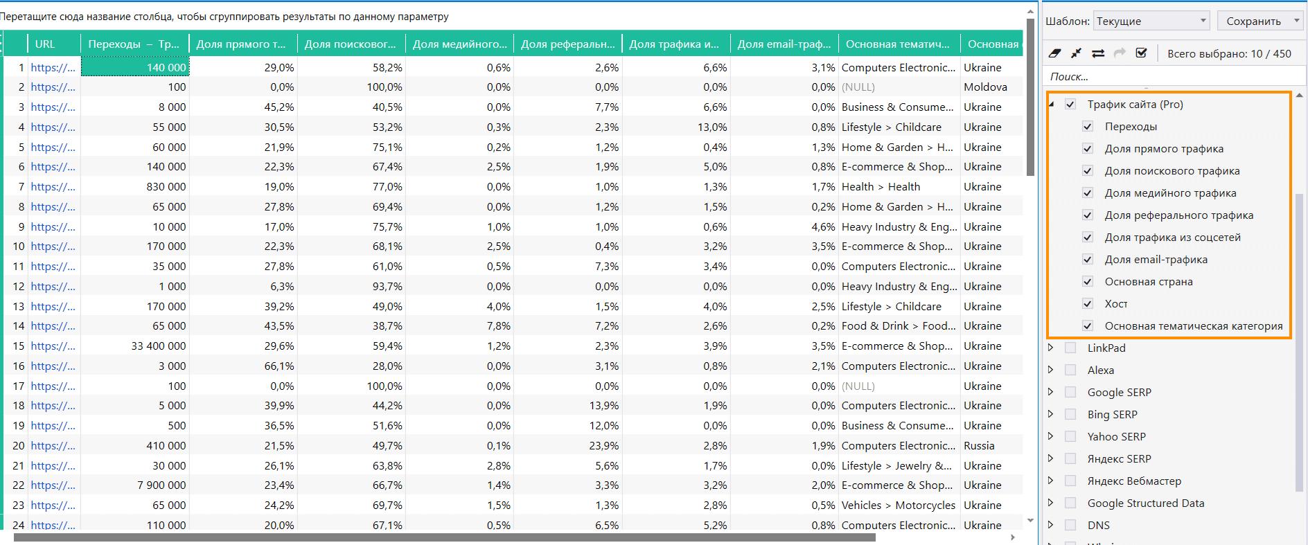 Как посмотреть данные по общему трафику сайта в Netpeak Checker