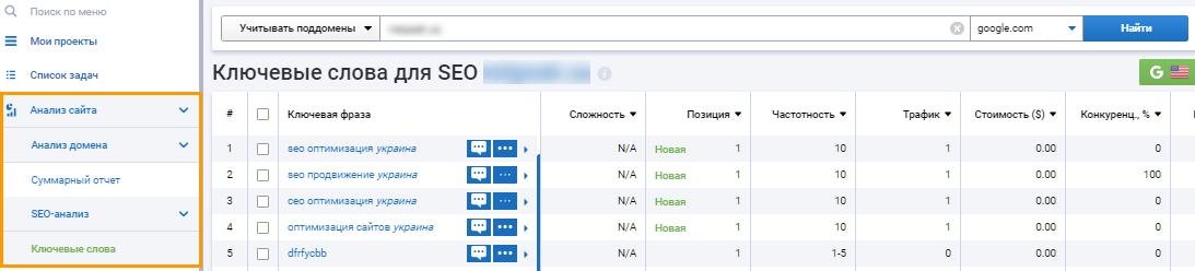 Как собрать ключевые слова сайта в Serpstat