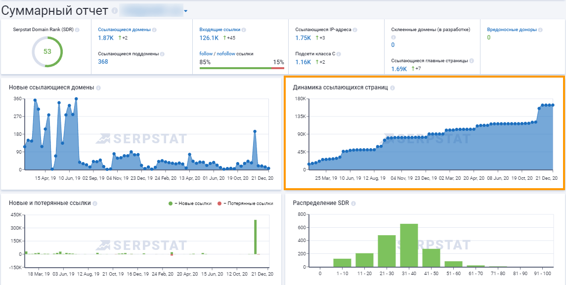 График «Динамика ссылающихся страниц» в Serpstat