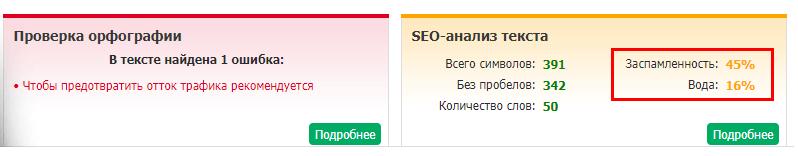 Как проверить заспамленность текста в сервисе Text.ru