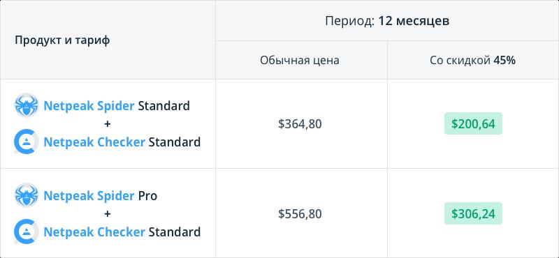 Сравните цены и выгоду от покупки сразу двух продуктов: Netpeak Spider Standard / Pro и Netpeak Checker Standard на 12 месяцев со скидкой 45% по промокоду Flamethrower