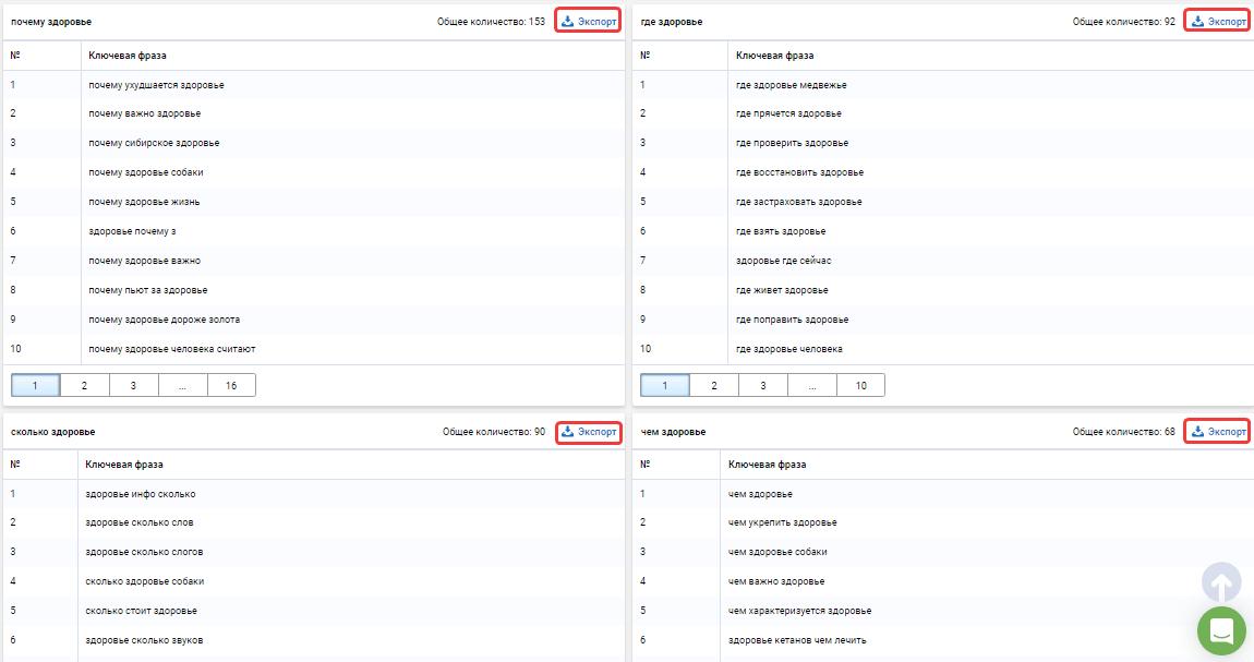 Как искать тему для статьи с помощью Serpstat