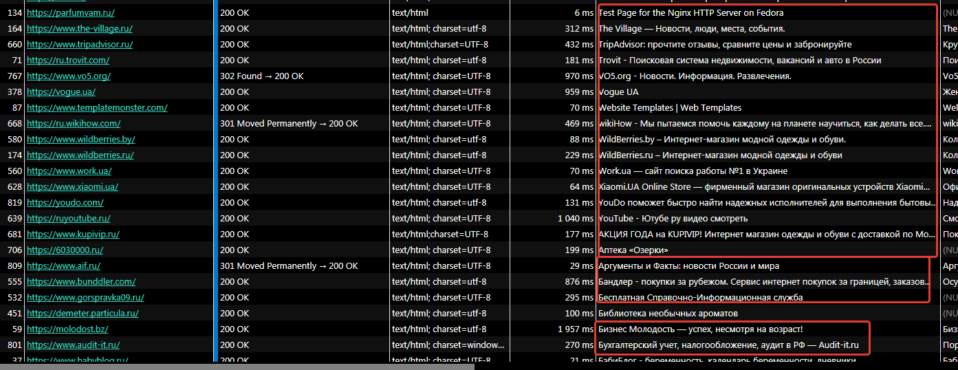 Неподходящие домены в Netpeak Checker