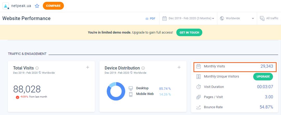 Как искать партнёров с помощью SimilarWeb