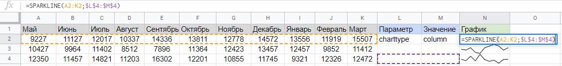 Функция SPARKLINE: пример применения
