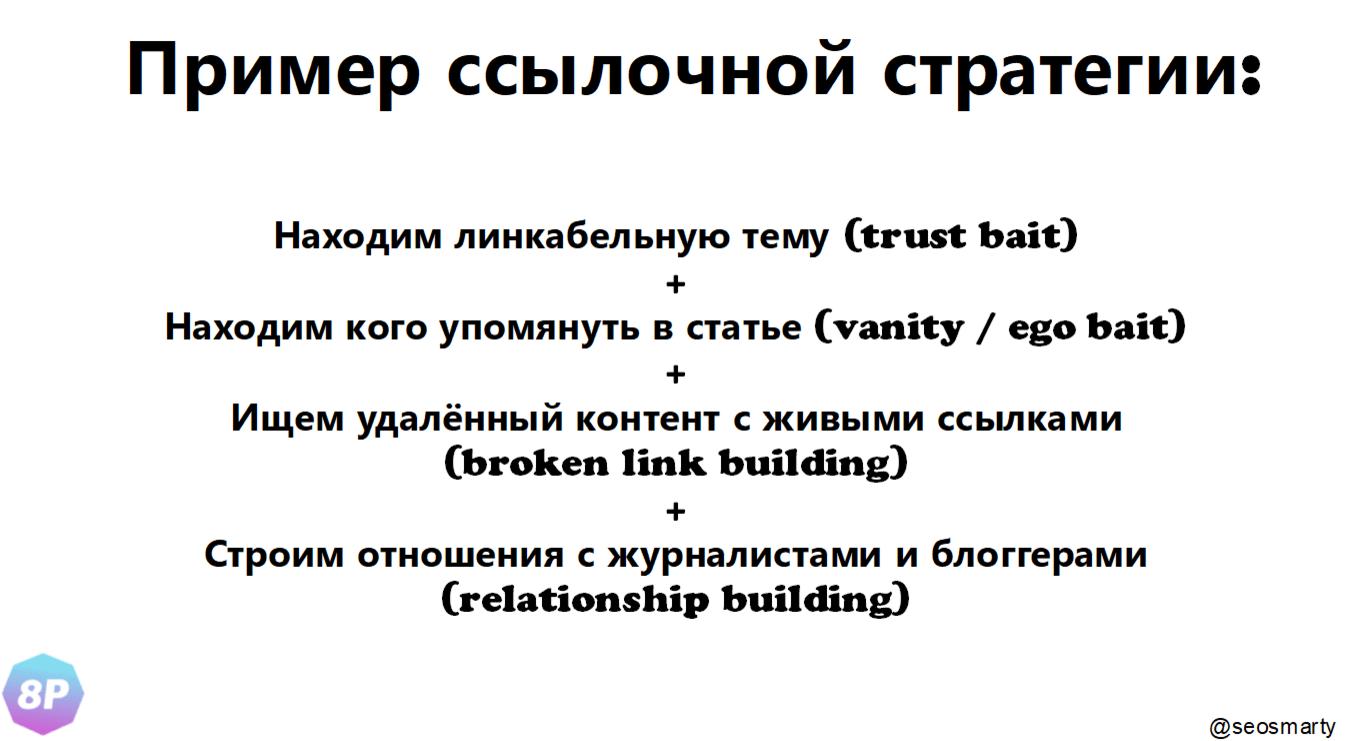Пример ссылочной стратегии