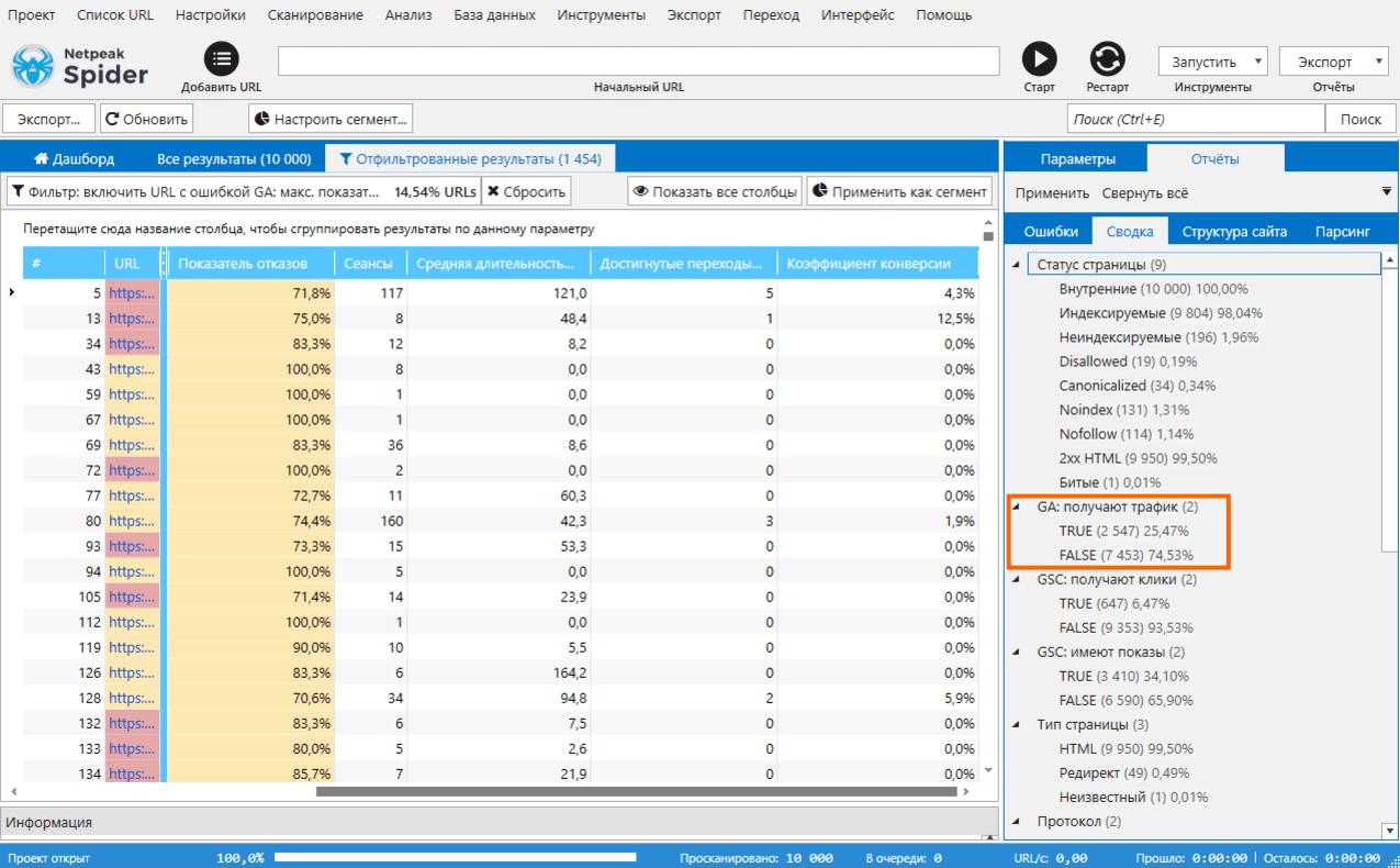 Ознакомьтесь с полученными данными Google Analytics на вкладке «Сводка» боковой панели Netpeak Spider 3.3