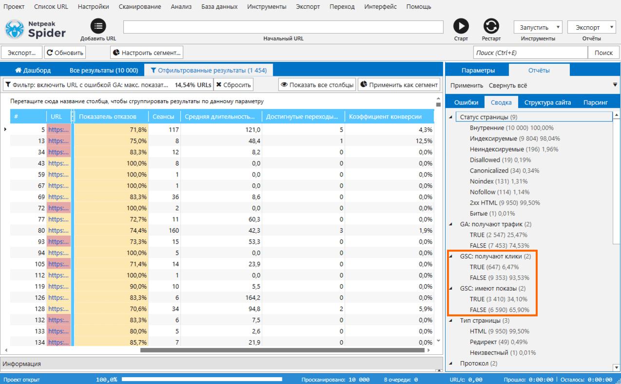 Ознакомьтесь с полученными данными Google Search Console на вкладке «Сводка» боковой панели Netpeak Spider 3.3