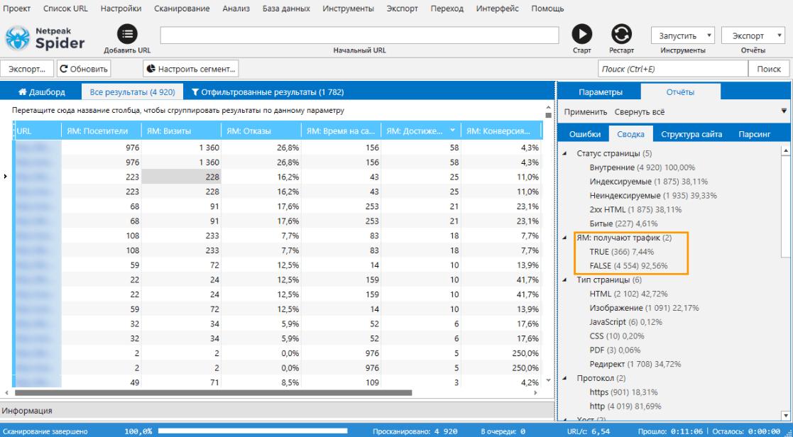 На вкладке «Сводка» в Netpeak Spider 3.5 выводятся новые преднастроенные фильтры — можно посмотреть, получают страницы трафик по данным Яндекс.Метрики или нет