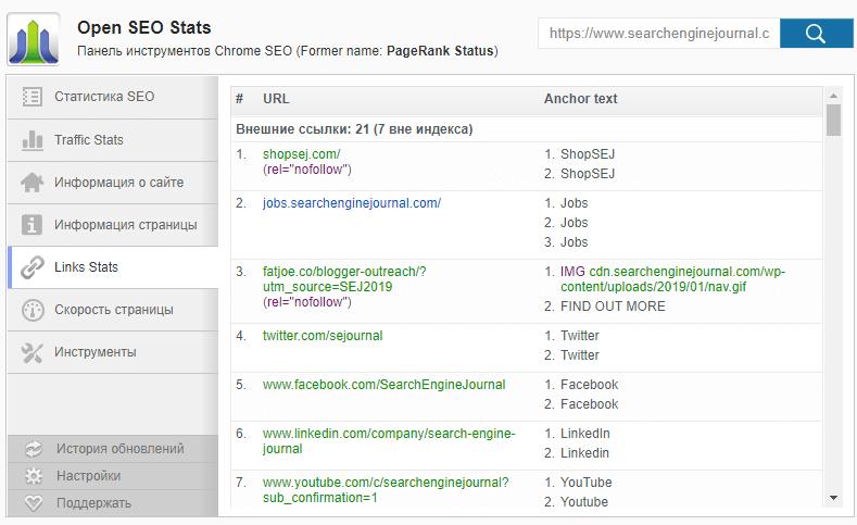Внешние ссылки в Open SEO Stats