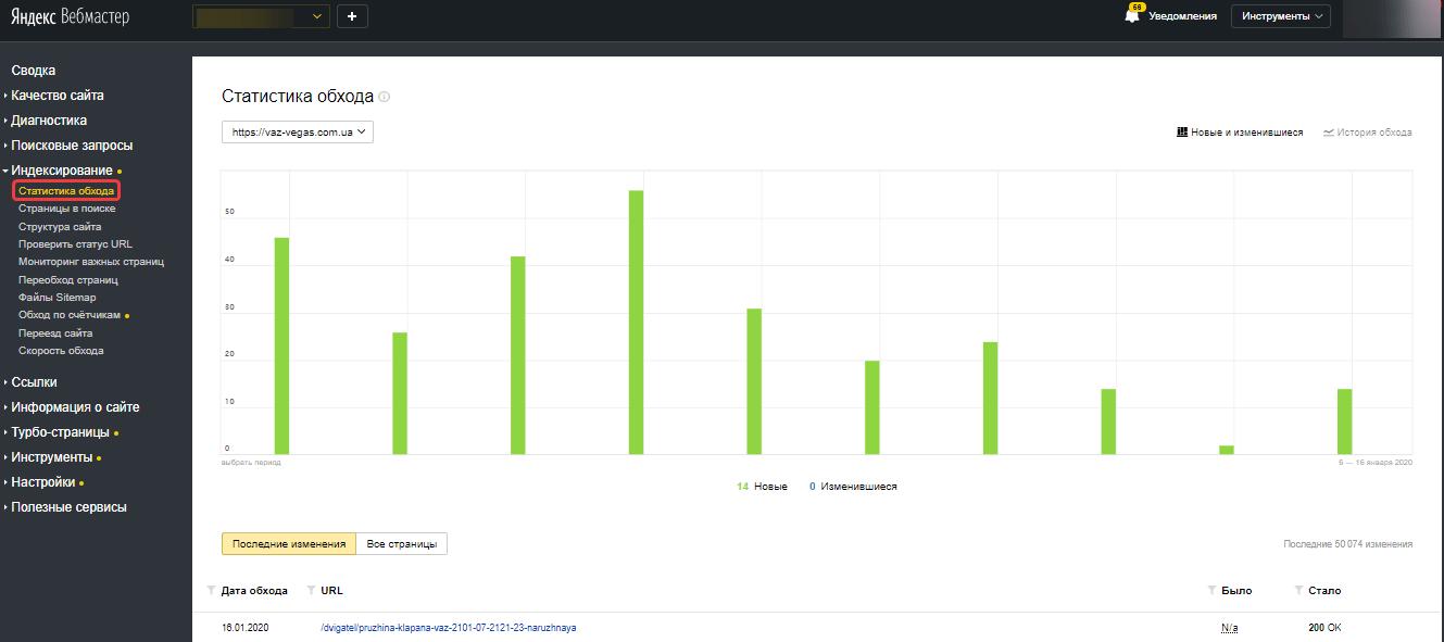 Раздел «Статистика обхода» Яндекс.Вебмастера