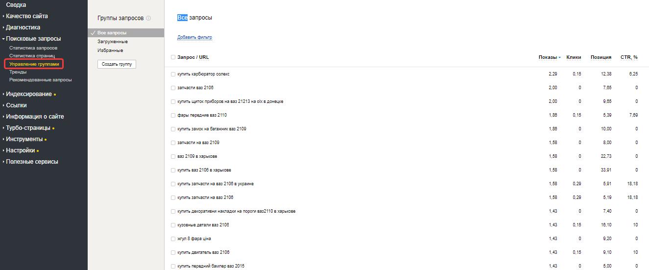 Раздел «Группы запросов» Яндекс.Вебмастера