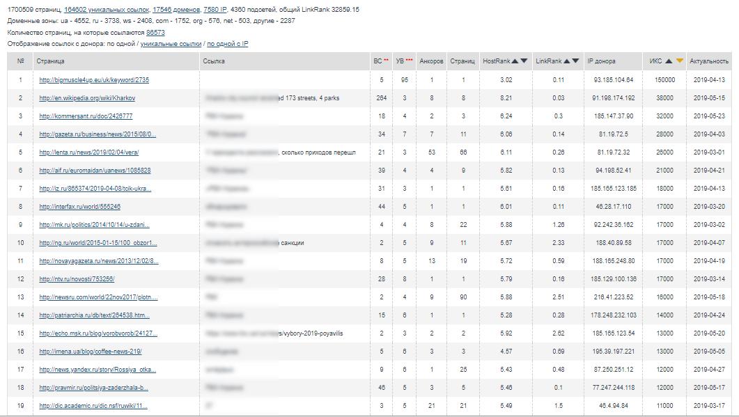 Как получить список обратных ссылок в Megaindex