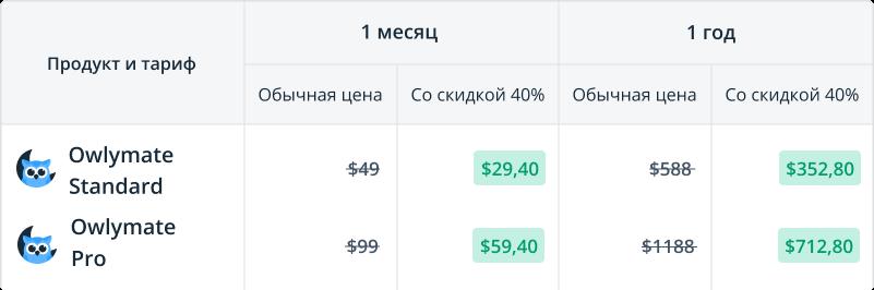 Наглядно показываем цены на Owlymate Standard и Pro в рамках предпродажи со скидкой 40% и в день релиза