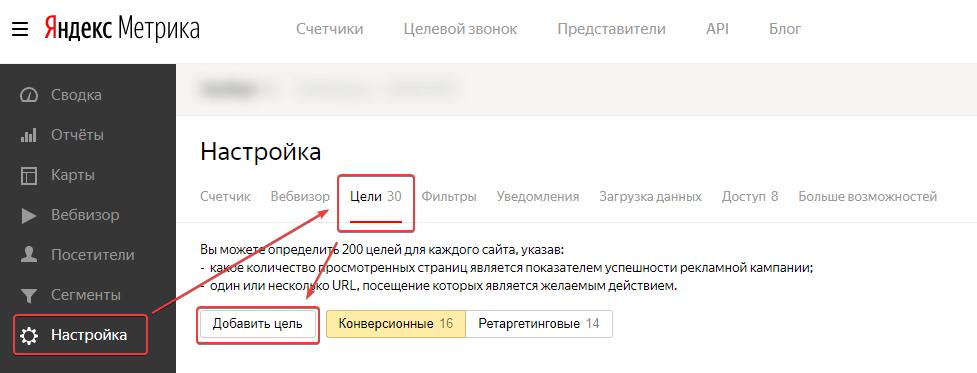 Как добавить цель в Яндекс.Метрике