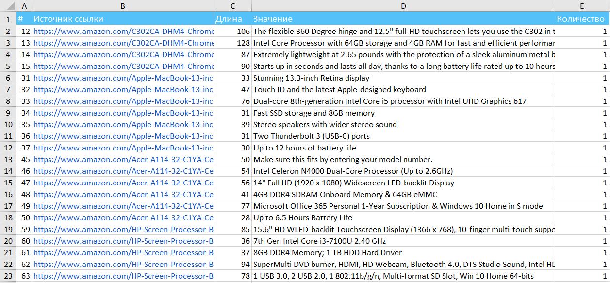 Netpeak Spider 3.1: отчёт «Данные по парсерам в отдельных файлах (XL)»