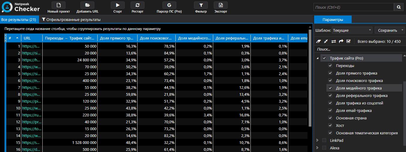Оценка трафика сайта в Netpeak Checker
