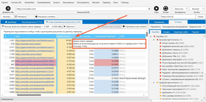 Показатель времени ответа сервера