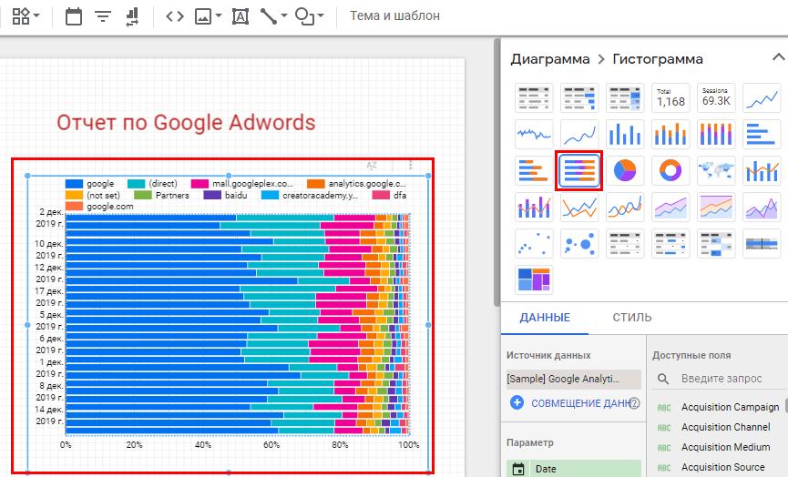 Как выбрать стиль диаграмм в Google Data Studio