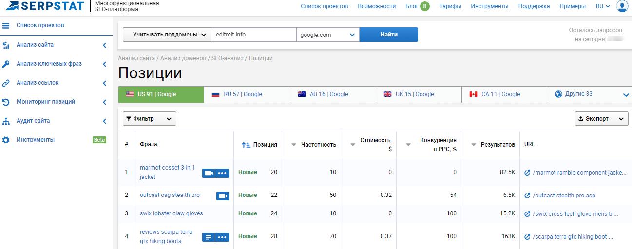 Анализ ключей в Serpstat