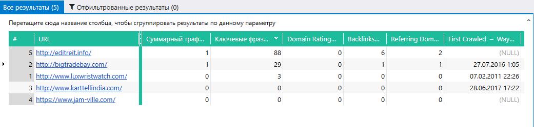 Проверка по базовым параметрам