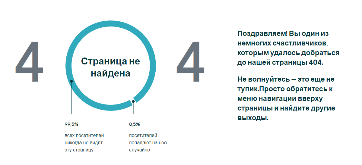 Пример оформления 404 страницы на сайте Zendesk