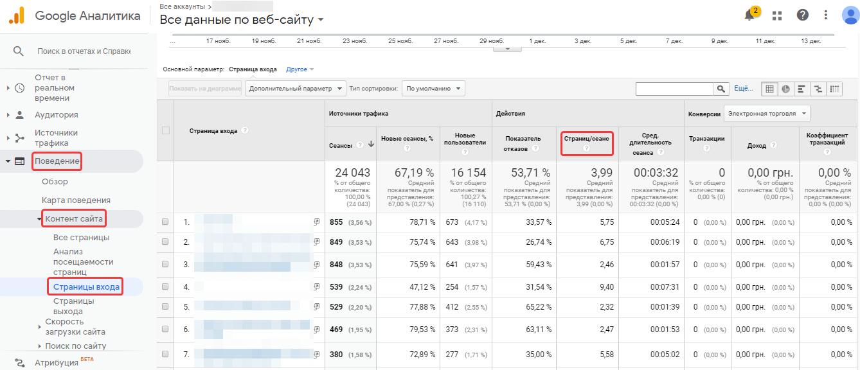 Как узнать глубину просмотров в Google Analytics