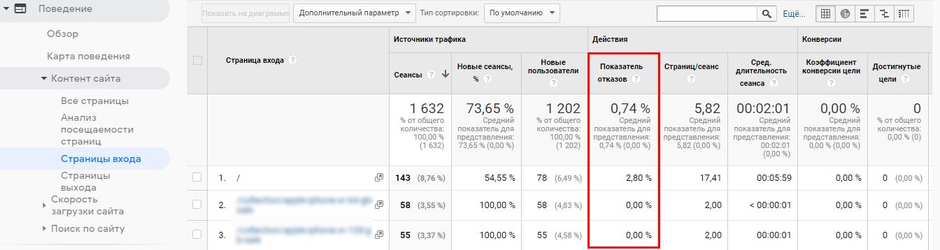 Как посмотреть показатель отказов в Google Analytics