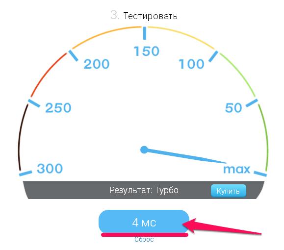 Пример хорошей скорости загрузки