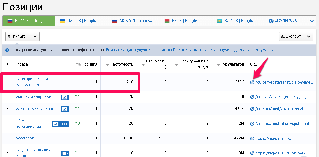 Запросы в Serpstat