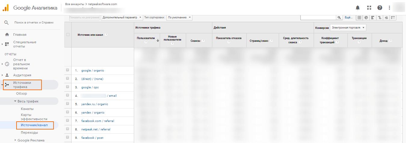 Как отследить UTM-метки в сервисе Google Analytics