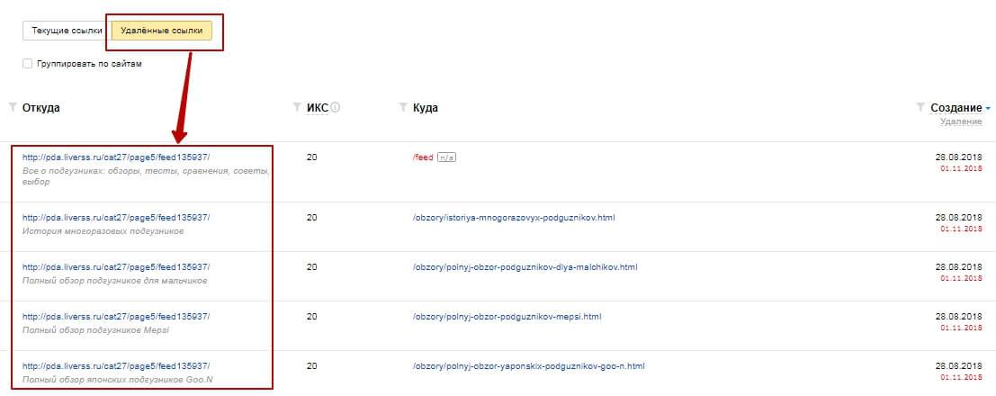 Yandex.Webmasters