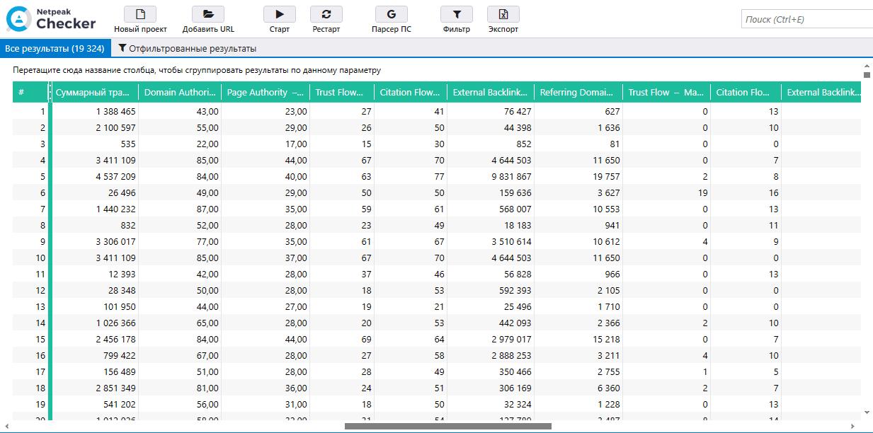 Параметры «Время ответа сервера», «Title», «Длина Title», «Description», «Длина Description», «Исходящие ссылки, «Внутренние ссылки, «Внешние ссылки, «Значение H1», «Длина H1», «Размер контента», «Количество слов», «Content-Length» в Netpeak Checker