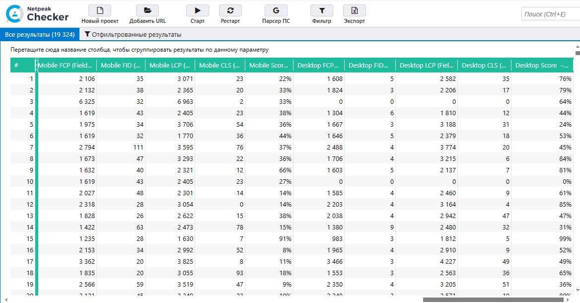Показатели для мобильной и десктопной версий: FCP, FID, LCP, CLS, а также Mobile Score и Desktop Score Google PageSpeed Insights, полученные по API Google в Netpeak Checker