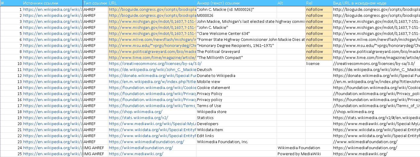 Как выгрузить файлы из Netpeak Spider