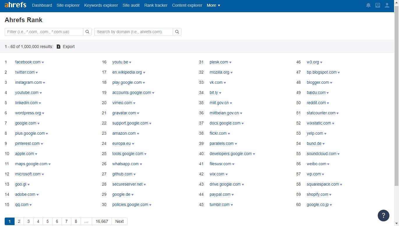 Как отобрать сайты по рейтингу Ahrefs