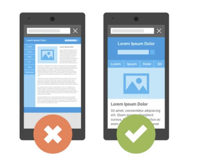 Оптимизация сайтов под смартфоны и планшеты