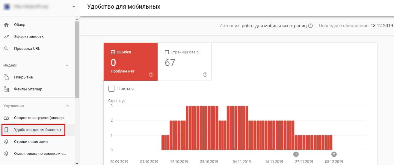 Как проверить оптимизацию сайта для мобильных устройств в Google Search Console