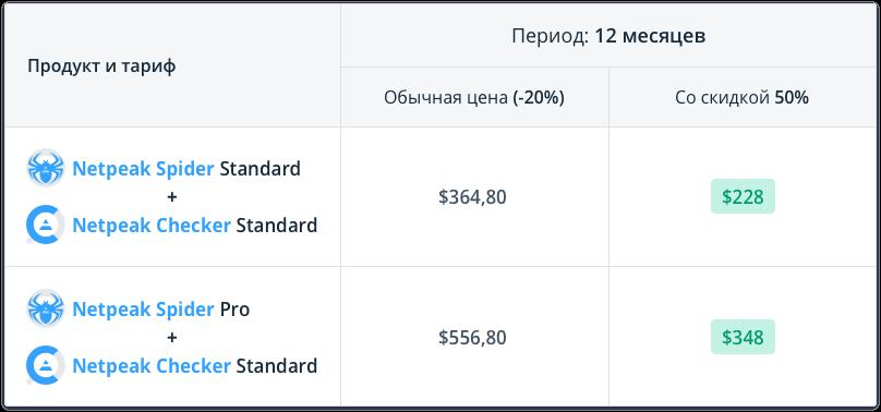 Сравните цены и выгоду от покупки сразу двух продуктов: Netpeak Spider Standard / Pro и Netpeak Checker Standard на 12 месяцев со скидкой 50% по промокоду Stadium