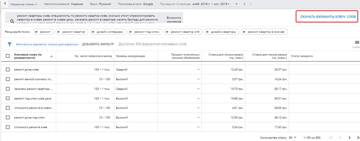 Как скачать на компьюетр данные из планировщика ключевых слов Google