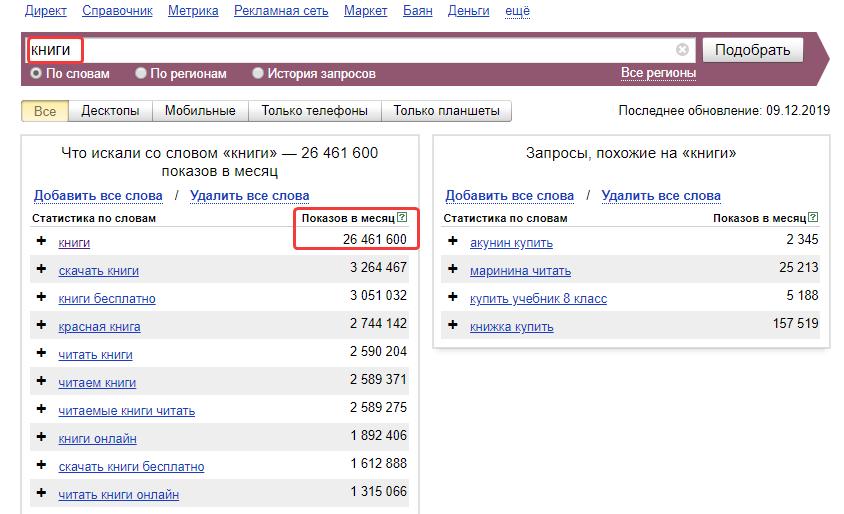 Высокочастотный запрос для онлайн-библиотеки в Яндекс.Вордстат