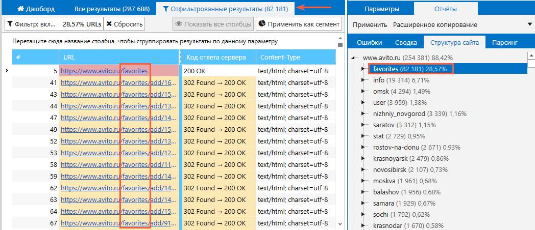 Фильтр URL по категории в структуре сайта